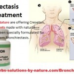 Bronchiectasis-Herbal-Treatment-with-Herbal-Supplements