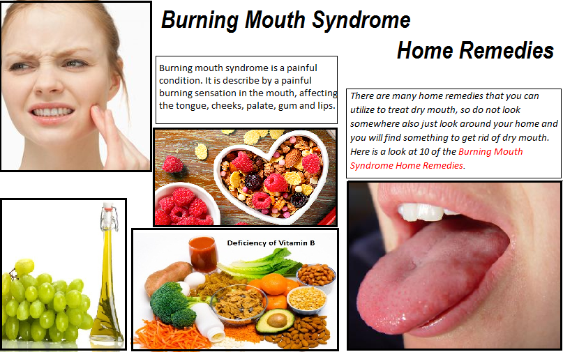 Burning Mouth Syndrome Treatment Natural