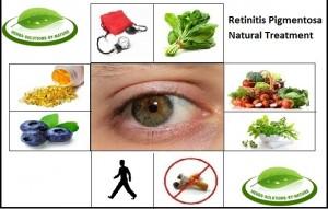 Retinitis-Pigmentosa