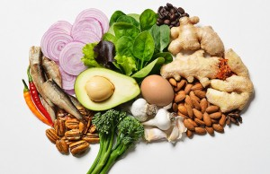 Eat Healthy Meals